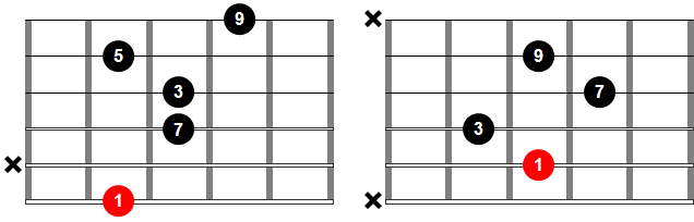 Acordes de guitarra - Acorde Maj9