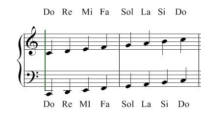 Tono Guitarmoniaes