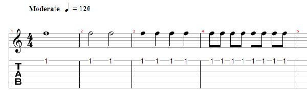 Partitura y Tablatura