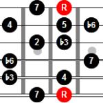 Armonización de la escala menor armónica