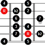 La escala jónica b9 añadida bebop y sus modos