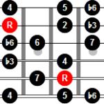 La escala melódica menor bebop y sus modos