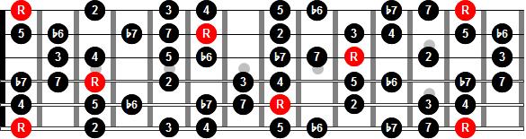 Escala mixojónica b6