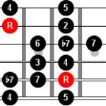 La escala bebop dominante o mixojónica y sus modos