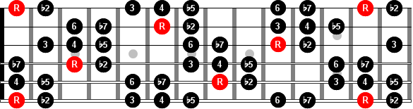 Escala mixolidia b5 b9 o escala oriental