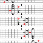 Arpegio semidisminuido o arpegio m7b5